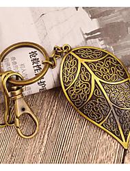 halpa -Luova Avaimenperä suosii Ruostumaton teräs RFID Keyfobit - 1 pcs Kaikki vuodenajat