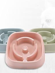 povoljno -0.35 L Psi / Mačke / Ljubimci Uvlakači Ljubimci Zdjele & Hranjenje Može se prati / Izdržljivost Random Color
