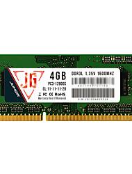 Недорогие -JUHOR RAM 4 Гб DDR3 1600MHz Ноутбук / ноутбук памяти DDR3L 1600 4GB