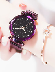 preiswerte -Damen Quartz Uhr Freizeit Modisch Schwarz Blau Rot Legierung Chinesisch Quartz Rote Purpur Rotgold Neues Design Armbanduhren für den Alltag 1 Stück Analog Ein Jahr Batterielebensdauer