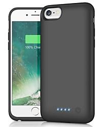 Недорогие -8000 mAh Назначение Внешняя батарея Power Bank 5 V Назначение Назначение Зарядное устройство Кейс со встроенной батареей для iPhone LED