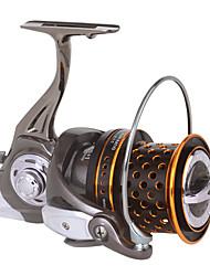 Недорогие -новые продукты bm12000 цельнометаллический морской рыбалка лодка рыболовное колесо 121bb якорь рыба колесо тормозной силы 20 кг