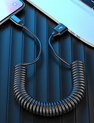 Недорогие -кабель молнии 1,8 м (6 футов) выдвижной / быстрая зарядка ПВХ (поливинилхлорид) USB-кабель-адаптер для Iphone