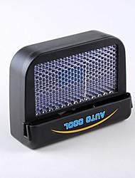 Недорогие -Вентилятор окна сброса воздуха вентилятора ostart автоматический солнечный холодный для корабля автомобиля