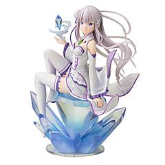 Anime Action Figures geinspireerd door Cosplay Cosplay PVC 18 CM Modelspeelgoed Speelgoedpop