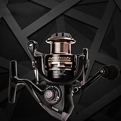billiga Fiskerullar-Fiskerullar Snurrande hjul 5.5:1 Växlingsförhållande+15 Kullager Hand Orientering utbytbar Kastfiske / Drag-fiske