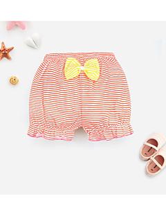 billige Undertøj og sokker til piger-Pige Undertøj Prikker Stribet, Bomuld Sommer Uelastisk Hvid Orange Rød Gul