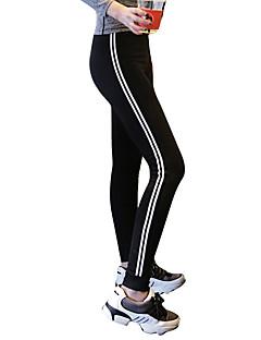 billige Løbetøj-Dame Løbetights - Sort Sport Bukser Sportstøj Hurtigtørrende, Vindtæt, Påførelig Høj Elasticitet