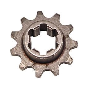 diy auto parts denmark tennessee
