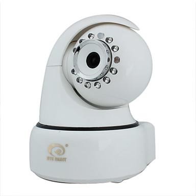 langaton plug and play MPEG4 IP-kamera