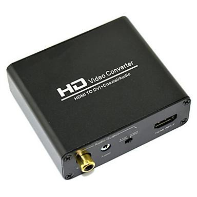HDMI V1.3 HDMI V1.4 3D Display 1080P Deep Color 36bit Deep Color 12bit HDCP 1.2 Compliant 1.5 15