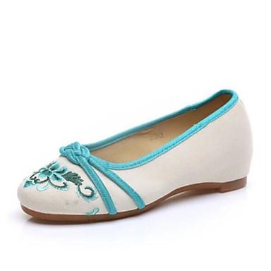 Damen Schuhe Stoff Sommer Komfort Loafers & Slip-Ons Für Normal Rot Grün Blau