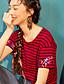 Naiset Lyhythihainen Pyöreä kaula-aukko Puuvilla Yksinkertainen Rento/arki Syntymäpäiväjuhlat T-paita,Raidoitettu