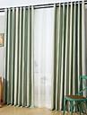 gardiner draperier Vardagsrum Geometrisk Bomull / Polyester Tryckt