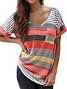 Pentru femei Tricou Bumbac De Bază - Bloc Culoare